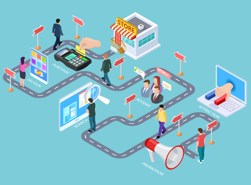 An animated image of the customer Journey