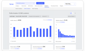 Synup's new profile analytics dashboard